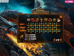 Super Dragons Fire sloturi77.com MrSlotty 5/5